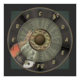 circle_of_fifths_vintage_guitar_poster-r7384bc6f9b5c4ecb9ab29d45ee4f6e19_w2q_8byvr_324.jpg